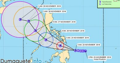 Typhoon Marce