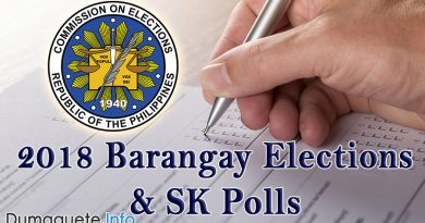 2018 Barangay Election & SK Polls