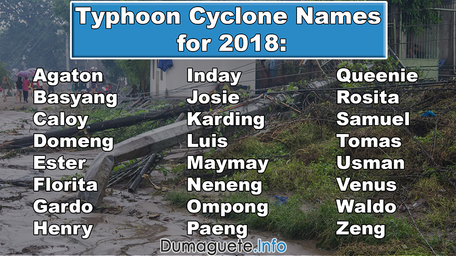 Philippine Typhoon Cyclone Names for 2018