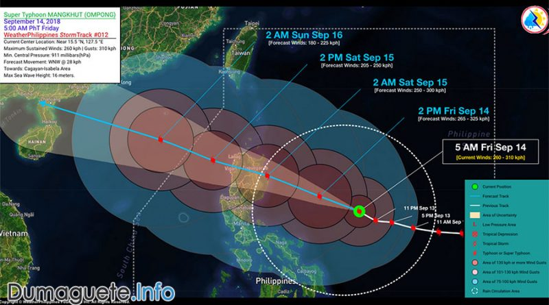 Super Typhoon Ompong to Hit Tip of Luzon