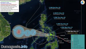 Tropical Depression Samuel Hits Eastern Samar - Philippines