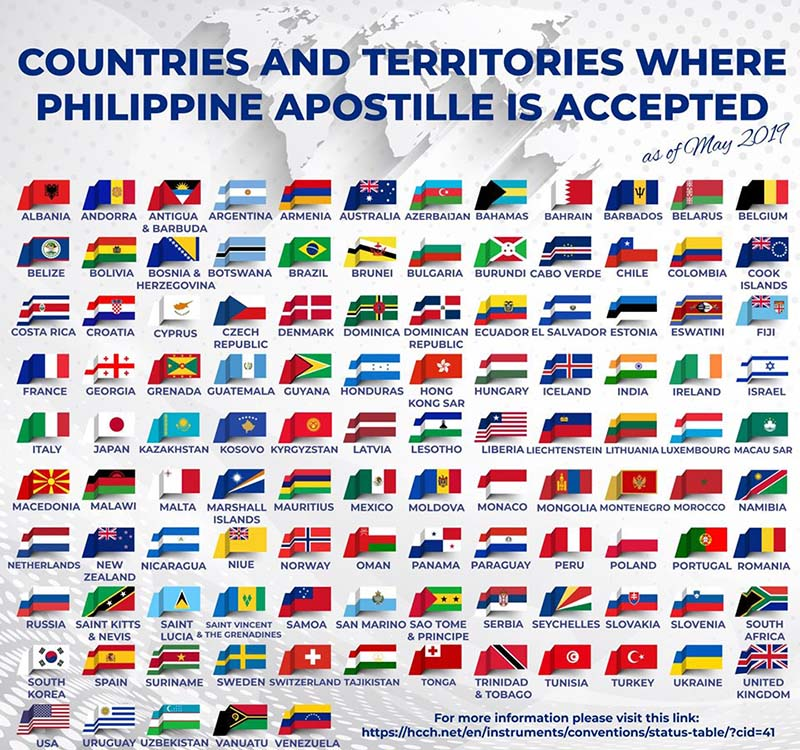 DFA - Apostille Philippines - Apostille Convention Members