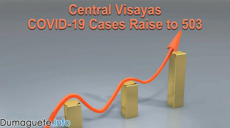 Central Visayas COVID-19 Cases Raise to 503